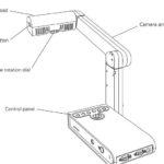 Что такое документ-камера и как ее использовать?